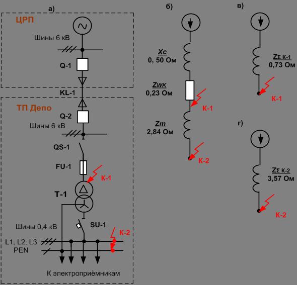 схема замещения цепи КЗ-1