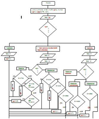 схема это википедия