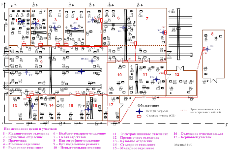 Рисунок 1.3 – Схема